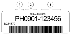 Serial Number Example